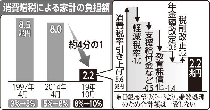 1997年 日本の重大ニュース(平成9年)