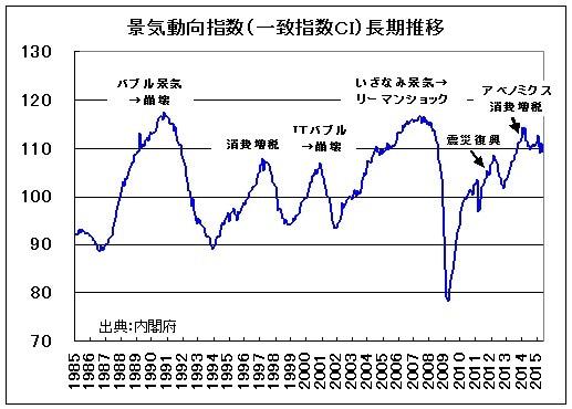 1986年 日本の重大ニュース(昭和61年)