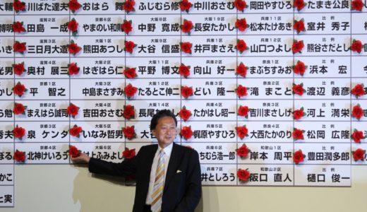 2009年 新語・流行語大賞